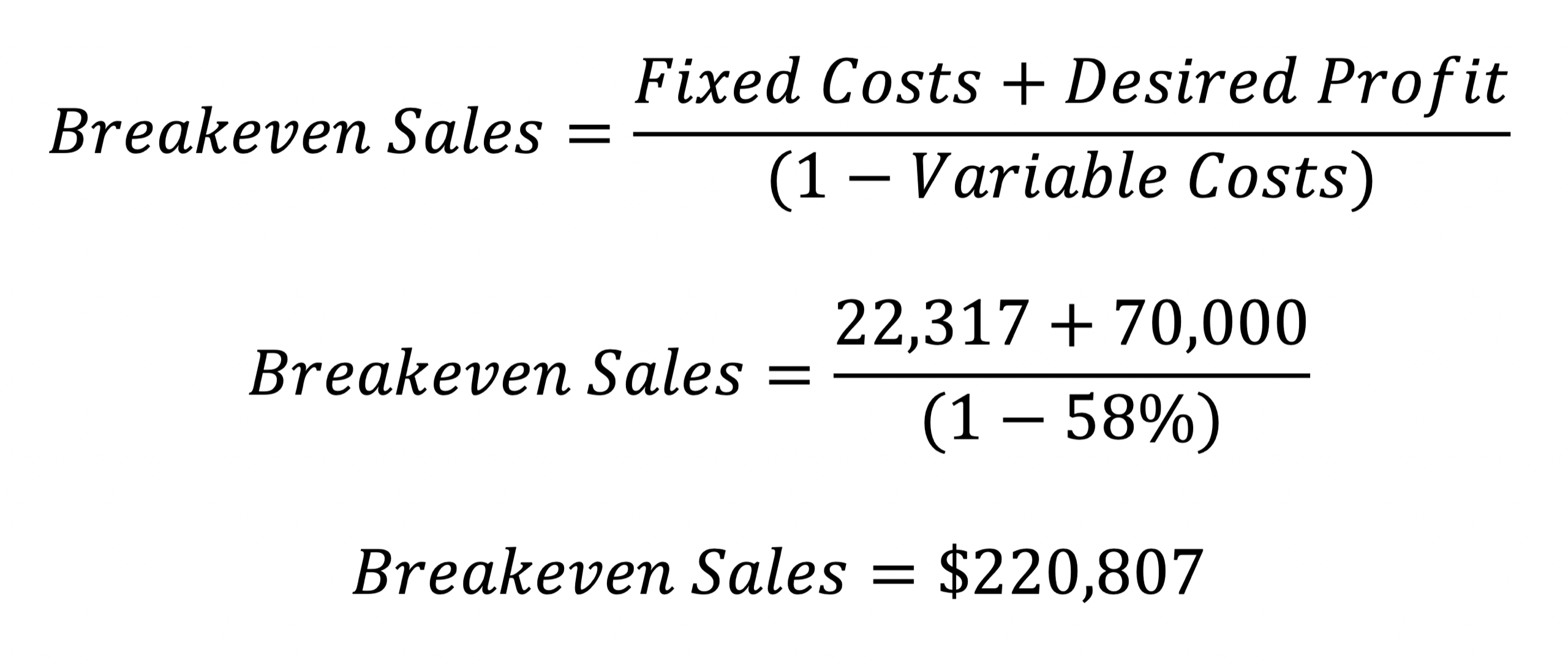 the-magic-breakeven-and-how-it-can-help-set-sales-goals